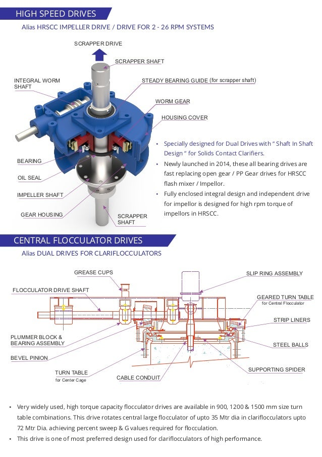 Indo Fab Industries Thane Torque Drives