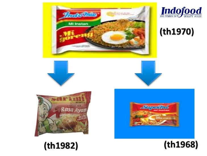 indofood swot analysis Research report on europe pasta and noodles market 2016 industry, analysis, research, share, growth, sales, trends, supply, forecast to 2021  table indofood pasta .