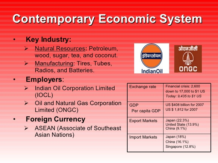 what type of economic system does indonesia have