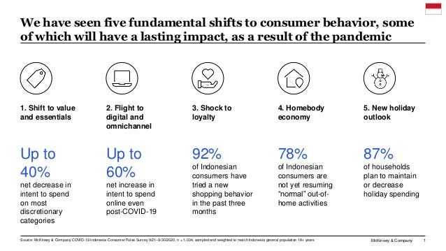 McKinsey & Company 1 We have seen five fundamental shifts to consumer behavior, some of which will have a lasting impact, ...