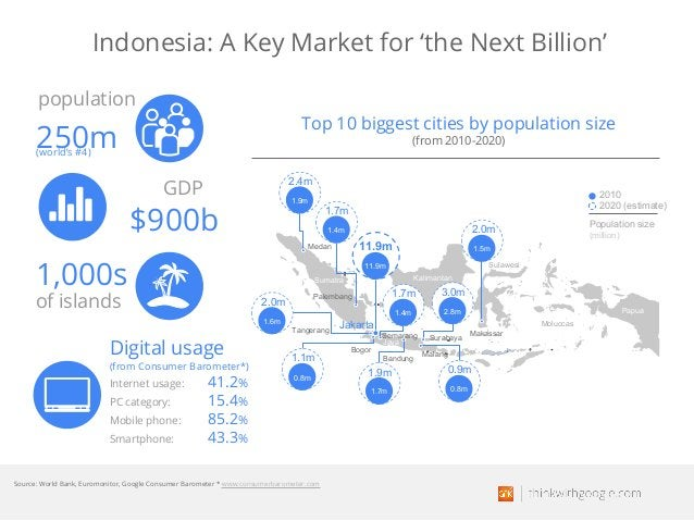 Indonesia: A Key Market for 'the Next Billion' Digital usage (from Consumer Barometer*) Internet usage: 41.2% PC category:...