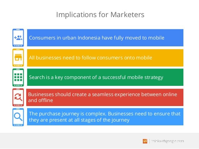 Implications for Marketers Consumers in urban Indonesia have fully moved to mobile All businesses need to follow consumers...
