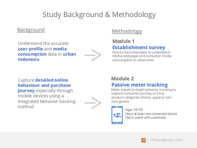 Study Background & Methodology Understand the accurate user profile and media consumption data in urban Indonesia Capture ...
