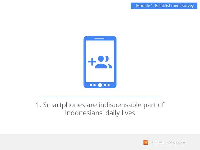 1. Smartphones are indispensable part of Indonesians' daily lives Module 1: Establishment survey