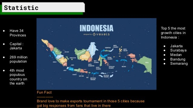 Indonesia esports market 2019 Slide 3