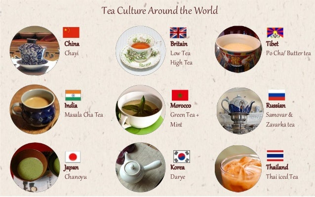 Indonesia in a cup of tea