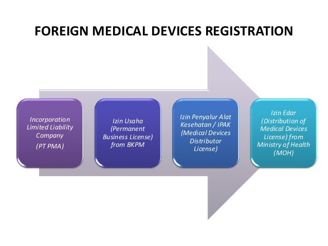 Indonesia medical device outlook 2017