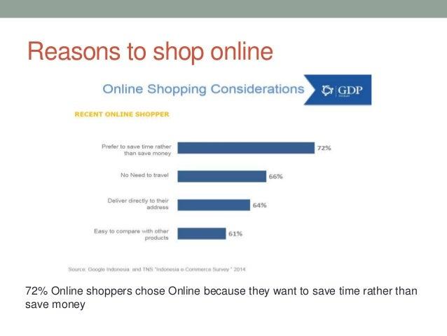 613de3bf8 Indonesian Online Shopping Consumer Behavior