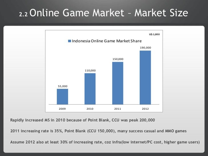study on online gambling market