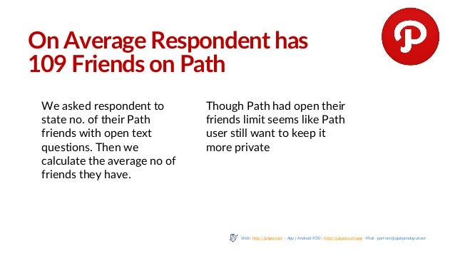 On Average Respondent has 109 Friends on Path We asked respondent to state no. of their Path friends with open text questi...