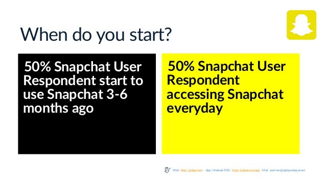 When do you start? 50% Snapchat User Respondent start to use Snapchat 3-6 months ago 50% Snapchat User Respondent accessin...