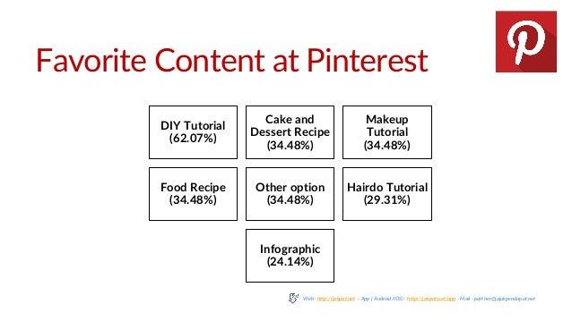 Favorite Content at Pinterest DIY Tutorial (62.07%) Cake and Dessert Recipe (34.48%) Makeup Tutorial (34.48%) Food Recipe ...