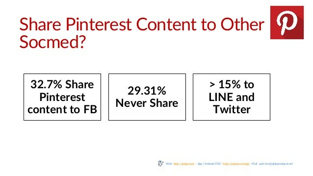 Share Pinterest Content to Other Socmed? 32.7% Share Pinterest content to FB 29.31% Never Share > 15% to LINE and Twitter ...