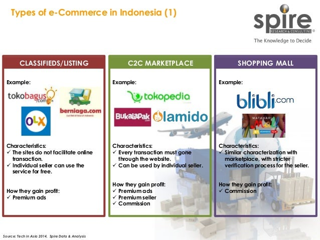 150519_The Rise of Express Courier in E-commerce Business Slide 12
