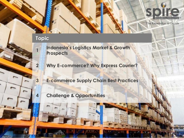 150519_The Rise of Express Courier in E-commerce Business Slide 2