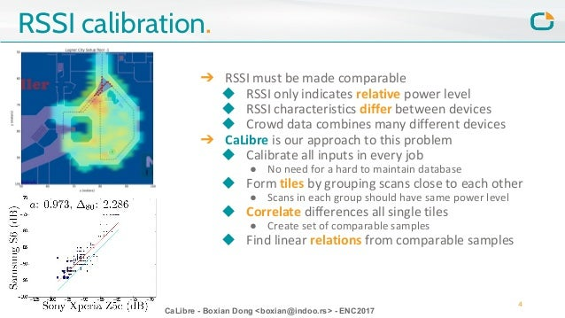 CaLibre - Boxian Dong <boxian@indoo.rs> - ENC2017 ➔ RSSI must be made comparable ◆ RSSI only indicates relative power leve...