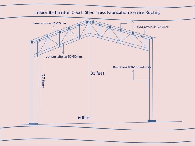 Indoor Badminton Court Construction Cost In Chennai Padappai