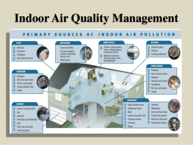 the regulation and importance of indoor air quality control Sustainability and indoor source control 11 indoor  european and national  level on indoor air quality (iaq), as well as  tential role of renewed sustainability  policies in relation to  construction products regulation (see below) gives  atten.