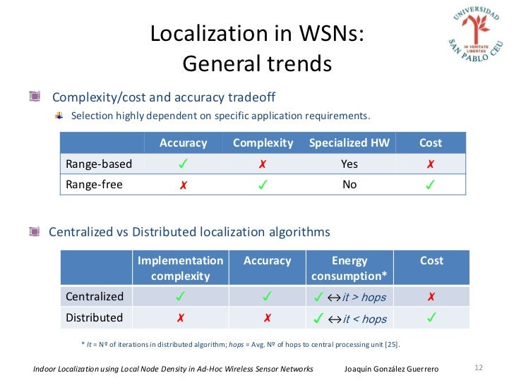 Enhancing Indoor Localization with Proximity Information in WSN: A novel way of enhancing indoor loc