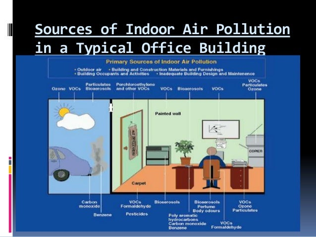air pollution both indoors and outdoors