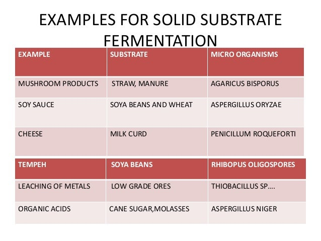 fermentation essays Question lab 9 cellular respiration after completing the lab report, save and attach to the correct drop box scroll to the bottom of the lab and click on.