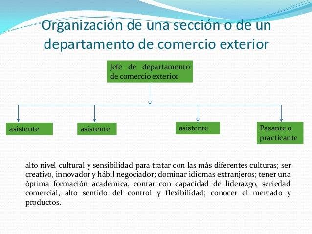 Inducci n a la empresa y al comercio internacional for Significado de exterior