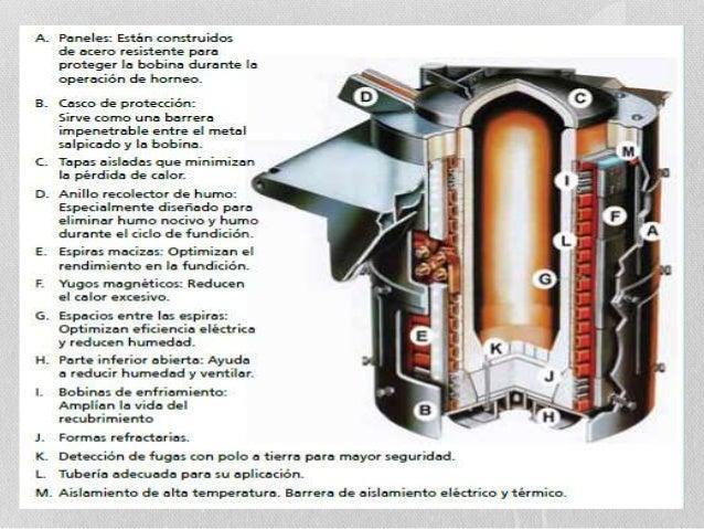 Hornos de inducci n for Hornos y placas de induccion