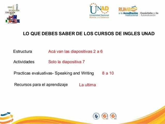 LO QUE DEBES SABER DE LOS CURSOS DE INGLES UNAD  Estructura  Acá van las diapositivas 2 a 6  Actividades  Solo la diaposit...