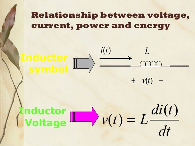 relationship between permeability and inductance