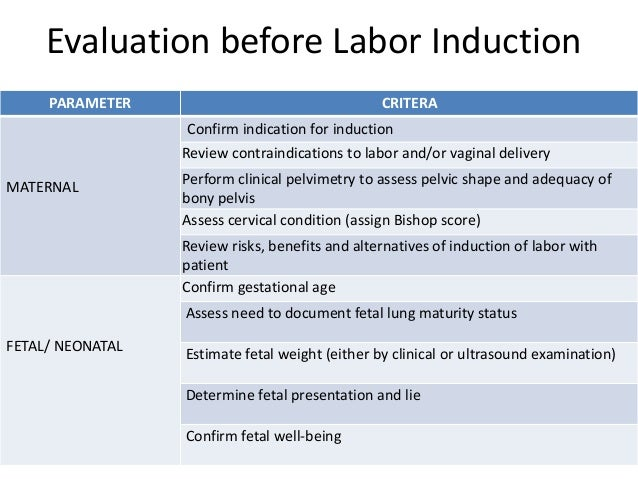 Induction OF labor