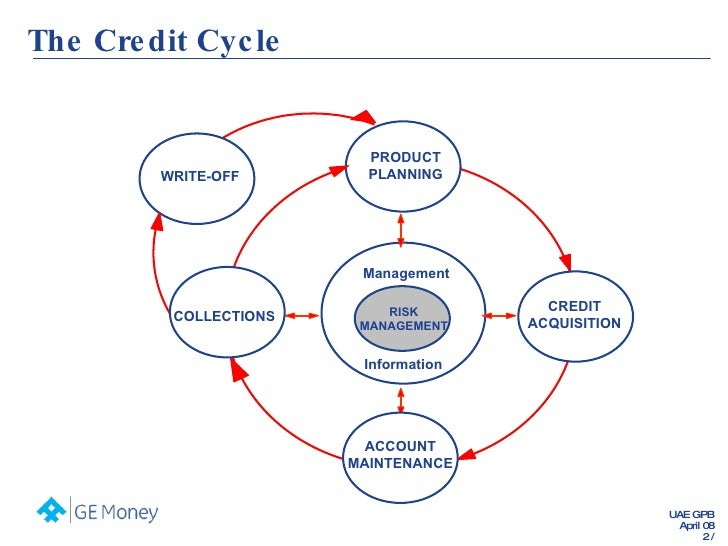 credit risk management in commercial banks thesis