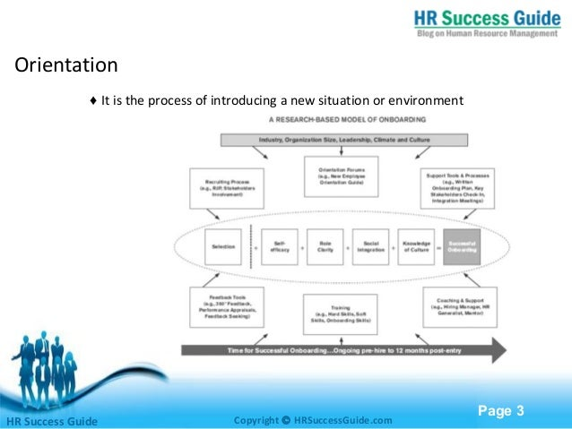 new employee orientation template powerpoint - induction and orientation