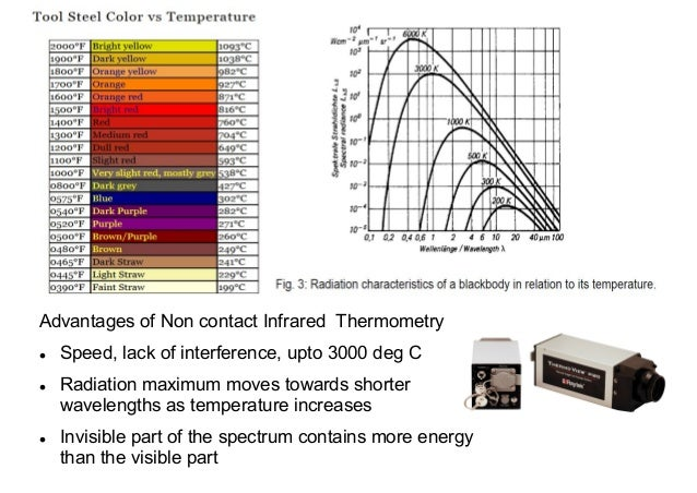Induction Heating Theory and Applications
