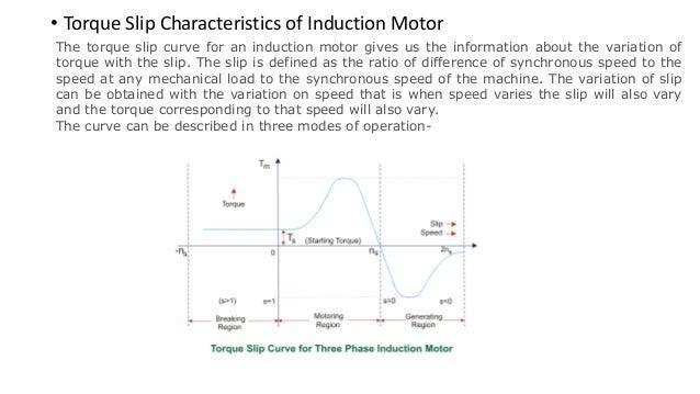 Three Phase Induction Motor Torque Slip Characteristics 28 Images Starting Of Slip Ring