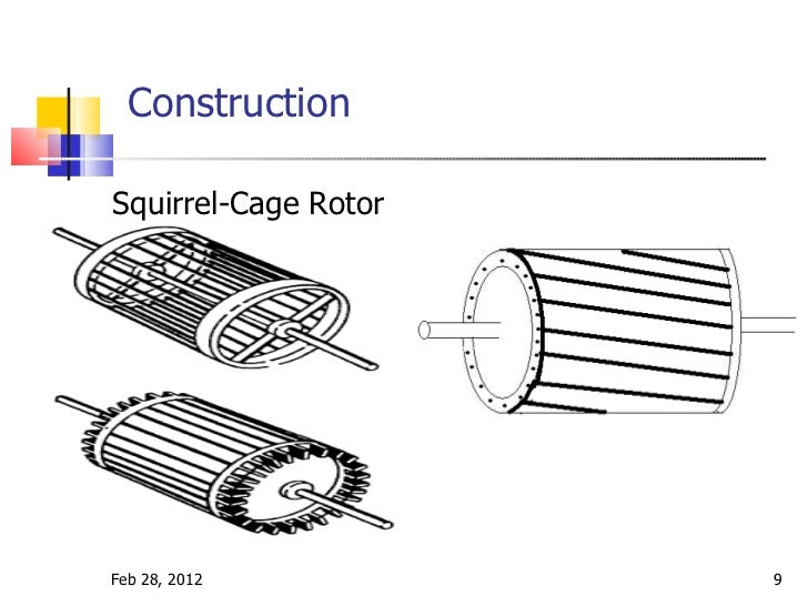 3 Phase Squirrel Cage Induction Motor Circuit Diagram in addition Three Phase Squirrel Cage Induction Motor Pdf further Three Phase Squirrel Cage Induction Motor Pdf also Define Crawling Of Induction Motor likewise 3 Phase Squirrel Cage Induction Motor Principle. on difference between slip ring and squirrel cage induction motor