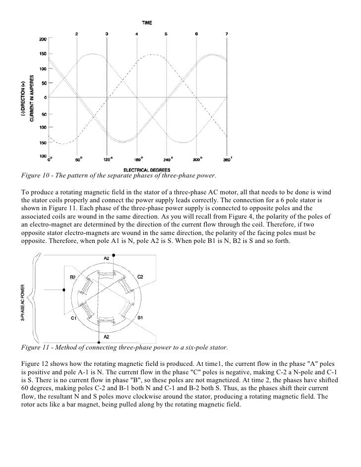 Linear induction motor theory 28 images linear for Linear induction motor design