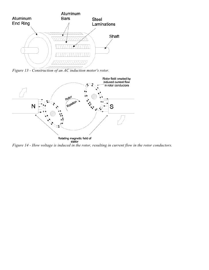Induction Motor Theory 28 Images Induction Motor