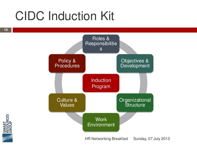 induction program Induction program goals provide a pathway to the california professional clear credential build on the knowledge gained during the candidate's preliminary preparation program.