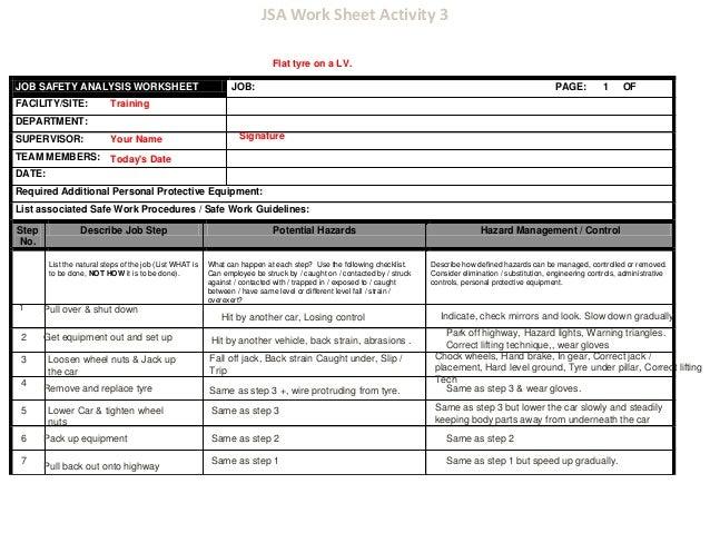 job task analysis worksheet Termolak – Job Analysis Template