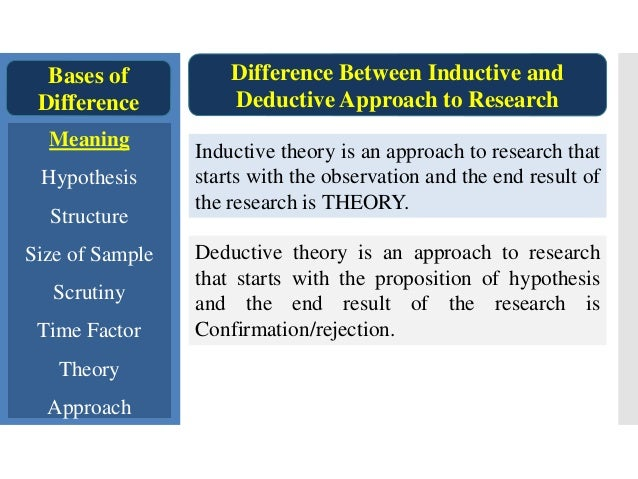 inductive and deductive hypothesis Induction vs deduction in logic theory, induction and deduction are prominent methods of reasoning sometimes people use induction as a substitute for deduction.