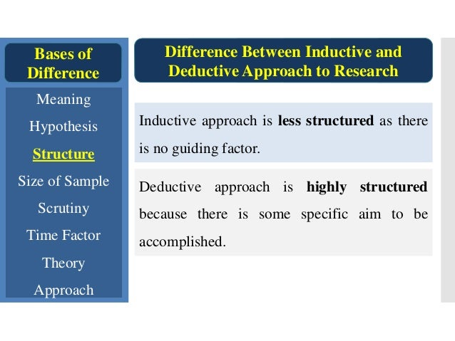Bases of Difference Meaning Hypothesis Structure Size of Sample Scrutiny Time Factor Theory Approach Difference Between In...