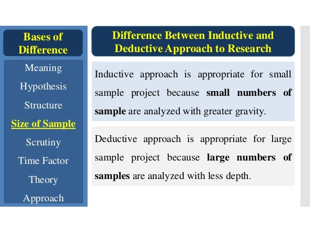 deductive and inductive approaches Deductive reasoning, also deductive logic, logical deduction is the process of reasoning from one or more statements (premises) in inductive reasoning.