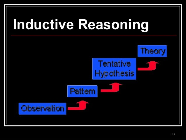 inductive and deductive reasoning pdf