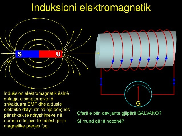 Induksioni elektromagnetikInduksion elektromagnetik ështëshfaqja e simptomave tëshkaktuara EMF dhe aktuale                ...