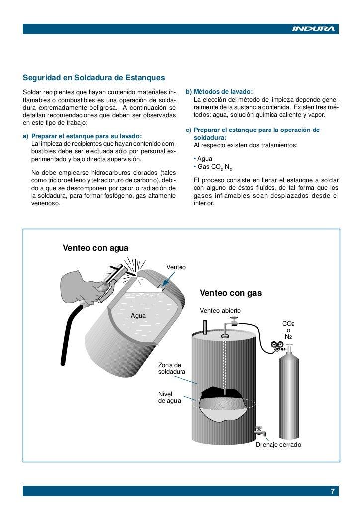 Indura catalogo de soldadura for Estanque para agua caliente