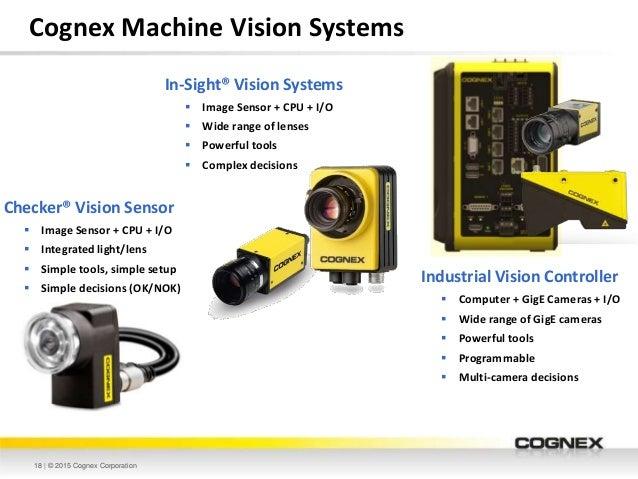 Vision System Integration for InduSoft Web Studio-Cognex