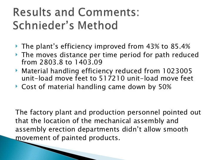 <ul><li>The plant's efficiency improved from 43% to 85.4% </li></ul><ul><li>The moves distance per time period for path re...