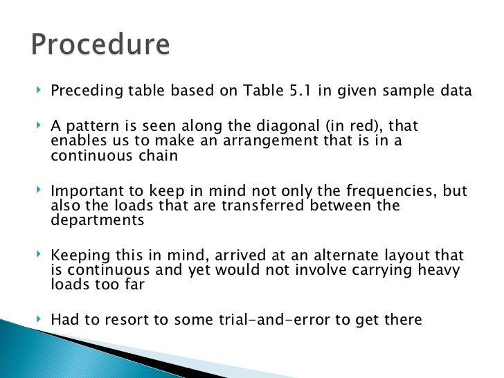 <ul><li>Preceding table based on Table 5.1 in given sample data </li></ul><ul><li>A pattern is seen along the diagonal (in...