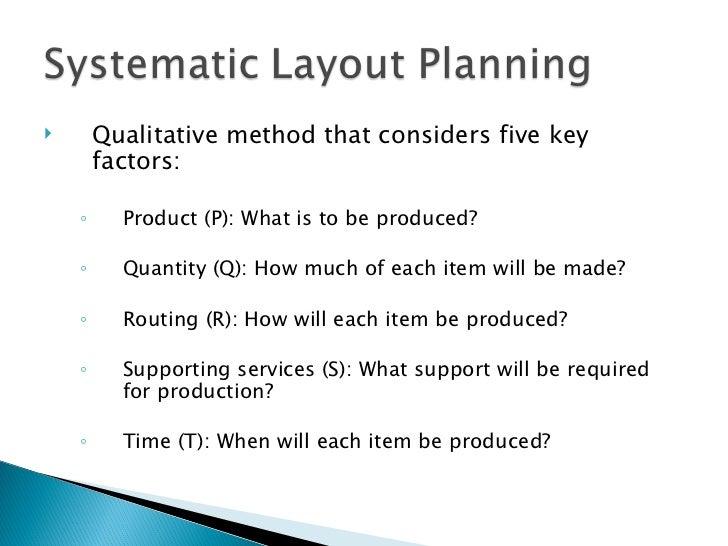 <ul><li>Qualitative method that considers five key factors: </li></ul><ul><ul><li>Product (P): What is to be produced? </l...