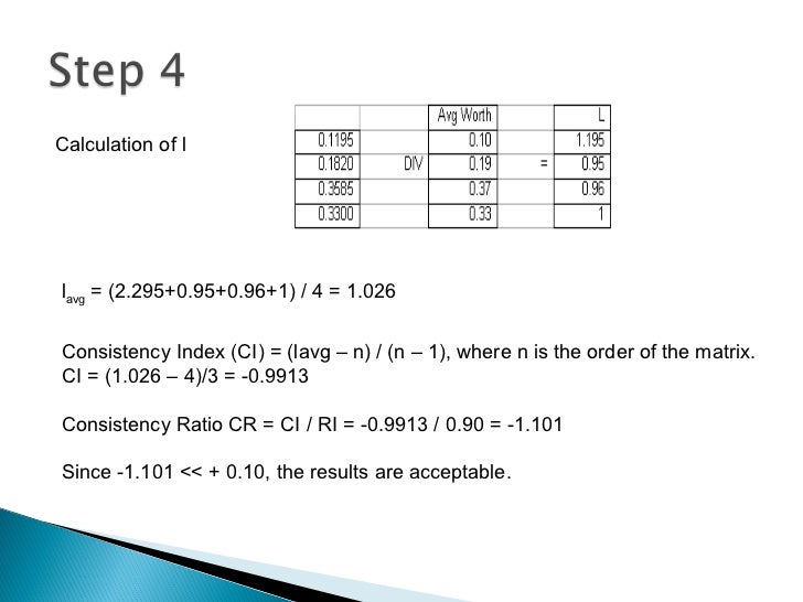 l avg  = (2.295+0.95+0.96+1) / 4 = 1.026  Consistency Index (CI) = (lavg – n) / (n – 1), where n is the order of the matri...